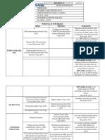 F1- Partículas subvirales