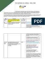 Comparativo Normas Uk x Brasil Nbs e Nbr v2
