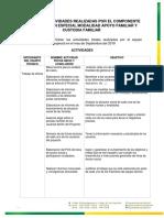 Informe Actividades Septiembre 2019