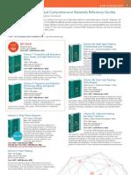 ASM Catalog
