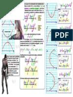 conicas 2.pdf