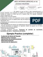 Clase 2 Operaciones Básicas de Procesos Productivos OK