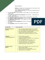 consigli utili Composizione.docx