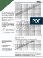 Grafico Para Calculo de Pistones