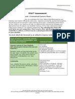 PPAT Contextual Factors Chart