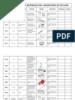 Inventario Equipo y Materiales Del Laboratorio de Biología (Autoguardado)2