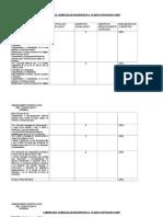 COBERTURA 4° 2019 matematicas.doc