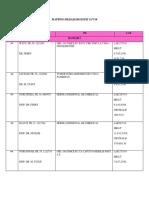 MAPPING BEDAH DIGESTIF 31.docx