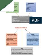 Conceptos Básicos de VoIP.docx