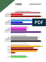 E-painel Relatorio Grafico