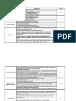 Job Details Tech Mahindra 23 August 2019