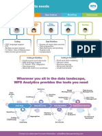 WPS User Profiles Info Sheet