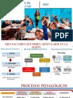 PLANIFICAR  SESIONES 2019