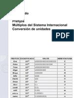 3.Prefijos.pdf