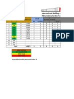 Copy of HSE-Stat-2019 New Format