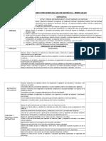Matriz de Capacidades e Indicadores de Matemática 1ro y 2do