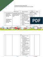 LK.3 Format desain pembelajaran sri f.docx