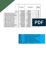 Ejercicio Excel Nomina