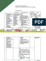 LK.3 Format desain pembelajaran SUHU.docx