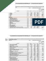 Calendario de Adquisicion de Materiales y Utilizacion de Equipos de Santa Elisa Fechado