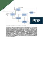 Descripción del proceso-1.docx