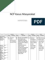 NCP Kasus Masyarakat