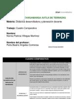 Cuadro Comparativo DIDACTICA DESARROLLADORA.docx