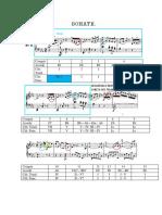 Análisis de la Sonata 59 de Haydn