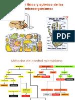 4b.Controlandomicrobios.pdf