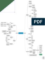 kriminologija, mapa uma