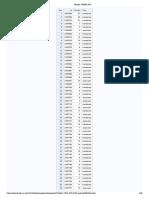 tabela_preposicoes