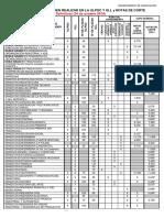Estudios Que Se Pueden Realizar en La Ulpgc y Ull y Notas de Corte Definitiva 24 Octubre 2019