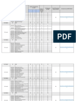 ECTS sheet for MDU Rohtak, Mechanical engineering