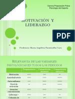 MOTIVACIÓN  Y LIDERAZGO.pptx