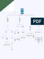 Paz y Conflicto Mapa