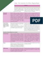 Cancer_pancreas_les_examens_du_bilan_diagnostique.pdf