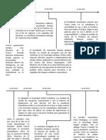 Cronograma Colombo Venezolana