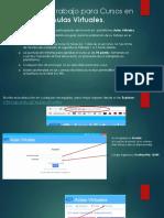 Guía Para Trabajar en Aulas Virtuales