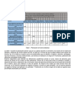 Tabla de planeacion didactica.docx