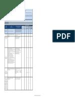 Semana 3 - Formato Matriz de Jerarquización de Medidas de I y C