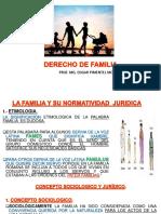 Derecho de Familia Para Primer Parcial 2019 II