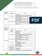 Elementos de Proteccion Personal Por Actividad y Oficios (2)