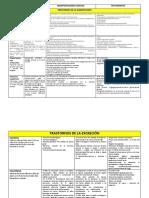 Trastornos de La Excreción.alimentación,Neurodesarrollo y Control de Impulsos