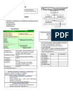 Antibióticos - resumen.docx