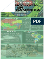 Infografía Psicol en Americalatina