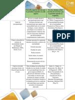 Fase 1 Psicopatologia