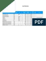 Lista de Precios Stock y Códigos