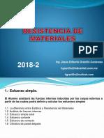 Rm Material de La Clase (2)