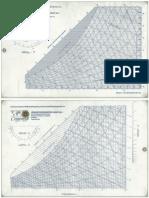 Centennial Psychrometric (Tamaño Doble Carta)