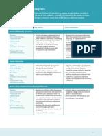 Graduate-Research-Degrees.pdf